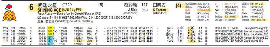Sha Tin Tips Shining Ace