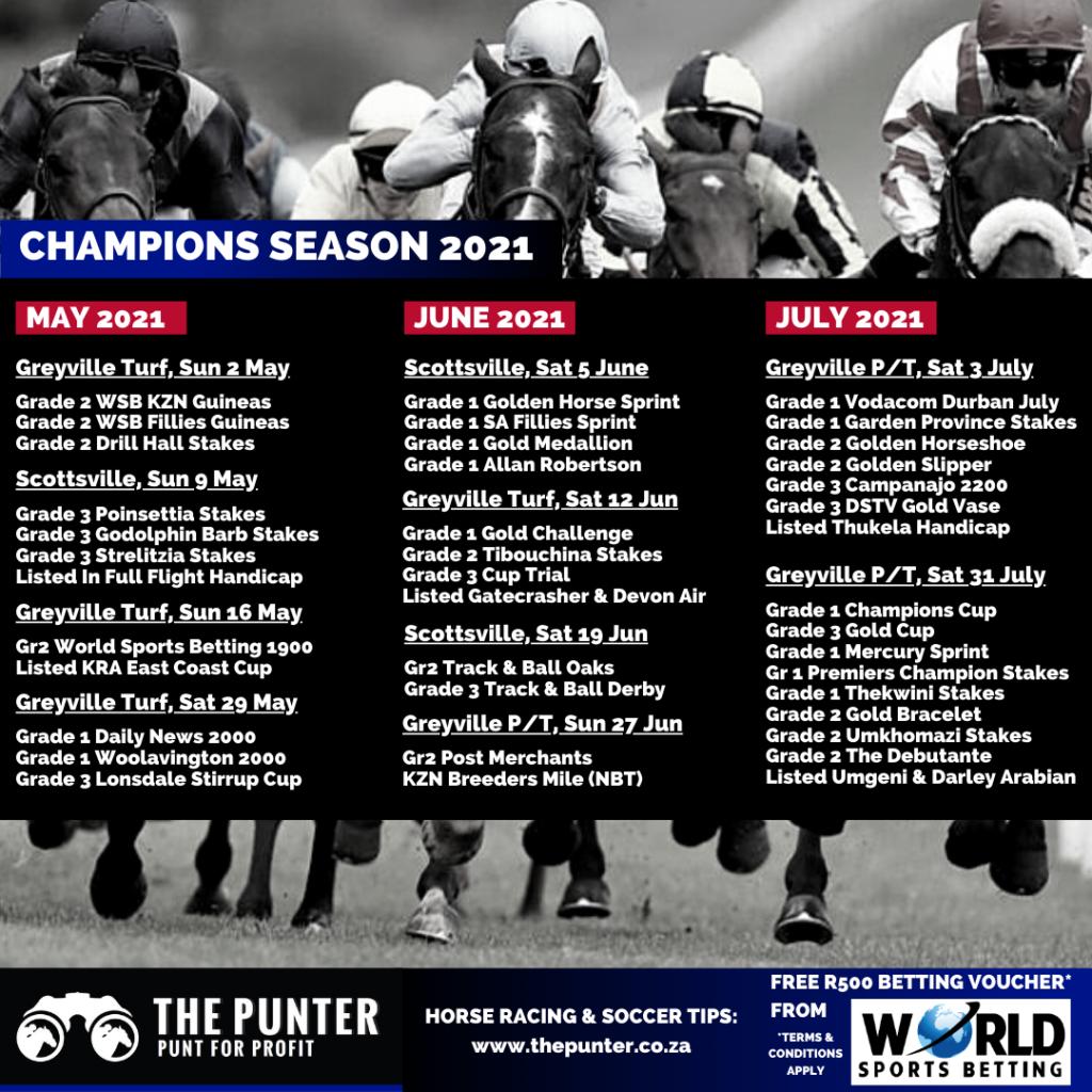 Horse Racing Calendar 2021 South Africa